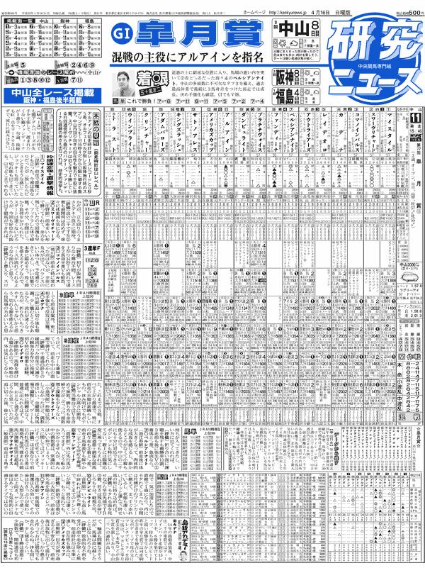 研究ニュース本紙予想は◎-△で馬単20,720円をズバリ的中