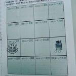 旅うまチャレンジスタンプラリー(金沢編)